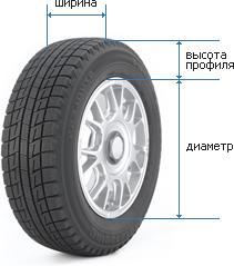 Как подобрать шины?