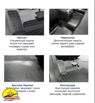 Коврики в салон 3D для Kia Sportage '10-15 полиуретановые (Novline)