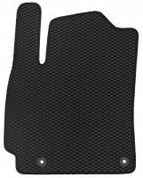 Фото 3 - Коврики в салон для Hyundai Elantra AD '16-, EVA-полимерные, черные (Kinetic)