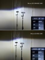 """Фото товара 8 - Автомобильные лампочки HВ3, 45 Вт, 4300К MLux LED """"Red Line"""" (2 шт.)"""