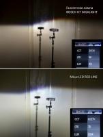 """Фото товара 7 - Автомобильные лампочки HВ3, 45 Вт, 5000К MLux LED """"Red Line"""" (2 шт.)"""