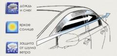 Фото 3 - Дефлекторы окон для Chevrolet Aveo '11-, хетчбек (Cobra)