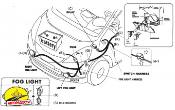 Противотуманные фары для Mitsubishi Lancer X (10) '07-11 комплект (Dlaa) полноразмерные