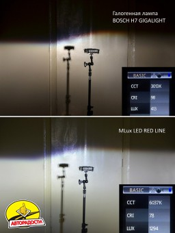 "Автомобильные лампочки HIR2, 45 Вт, 5000К MLux LED ""Red Line"" (2 шт.)"