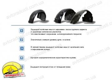 Подкрылок передний левый для Kia Rio '11-15, хетчбек/седан (Novline / Element)