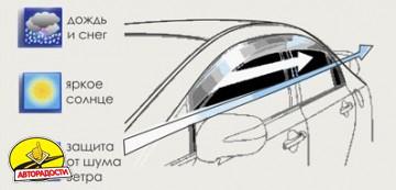 Дефлекторы окон для Chevrolet Aveo '11-, хетчбек (Cobra)