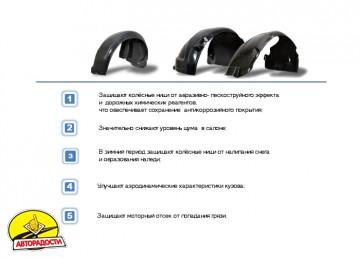 Подкрылок передний правый для Hyundai Accent (Solaris) '11-, седан (Novline)